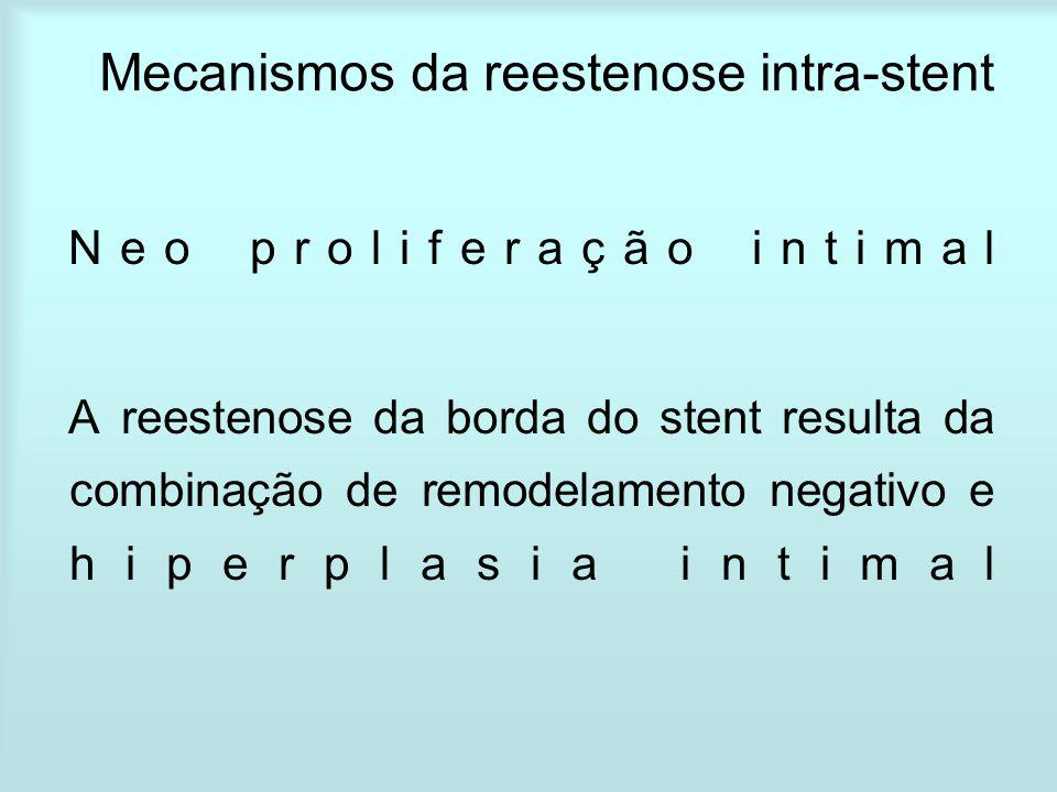 Mecanismos da reestenose intra-stent
