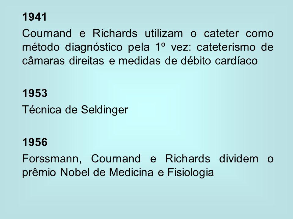 1941 Cournand e Richards utilizam o cateter como método diagnóstico pela 1º vez: cateterismo de câmaras direitas e medidas de débito cardíaco.