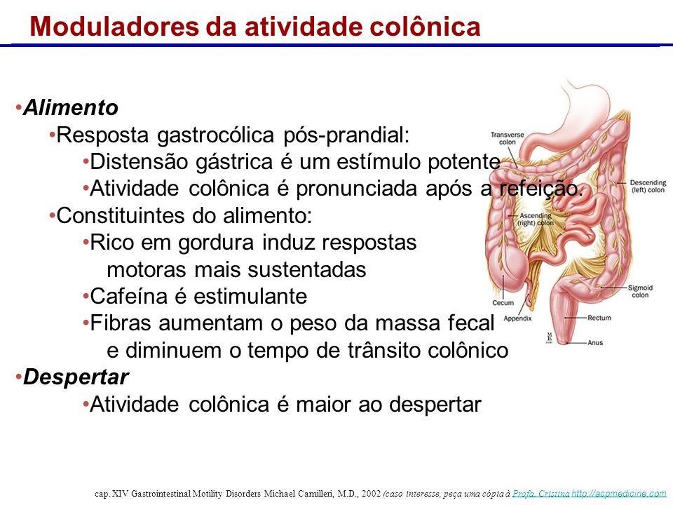 Moduladores da atividade colônica