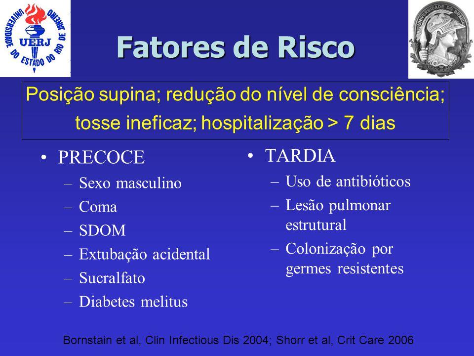 Fatores de Risco Posição supina; redução do nível de consciência;