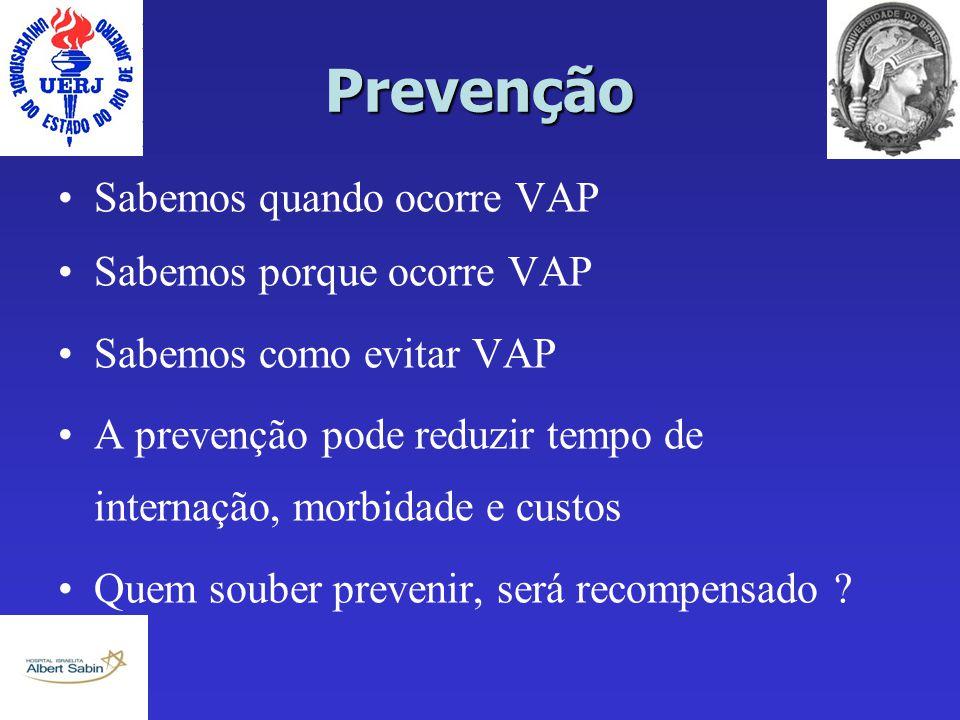 Prevenção Sabemos quando ocorre VAP Sabemos porque ocorre VAP