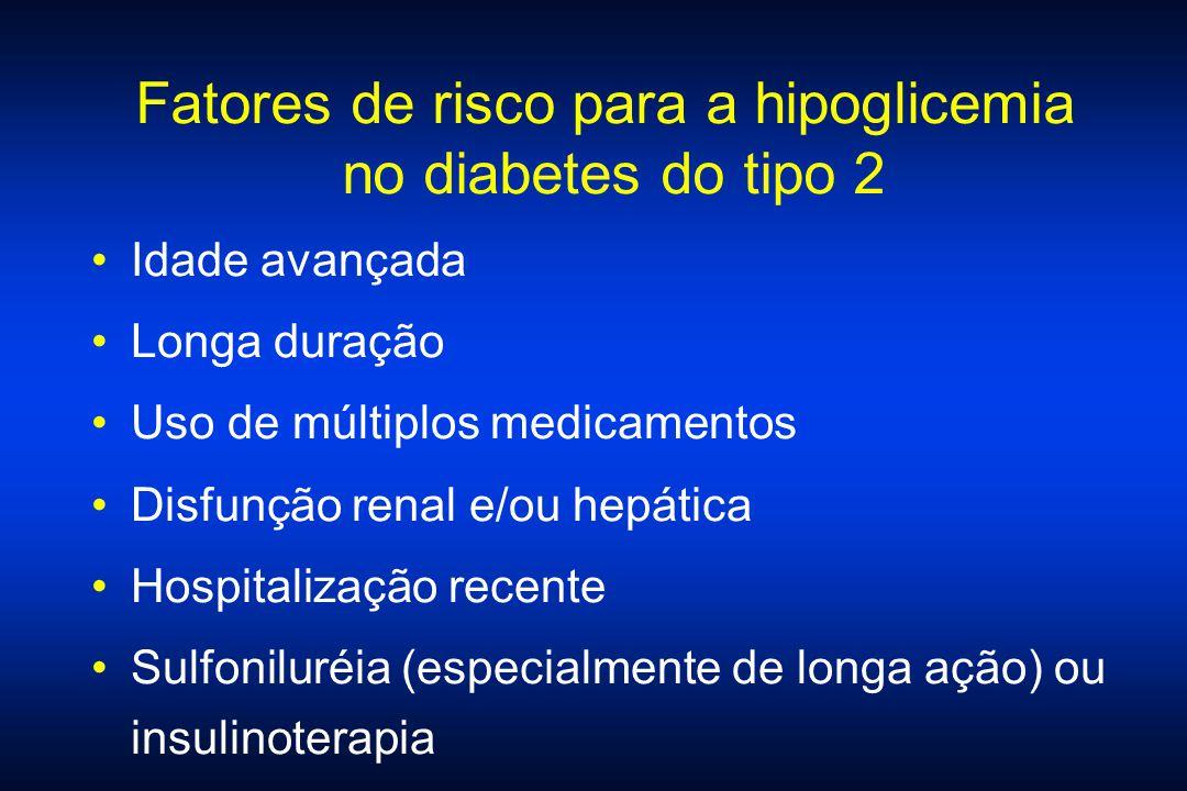 Fatores de risco para a hipoglicemia no diabetes do tipo 2