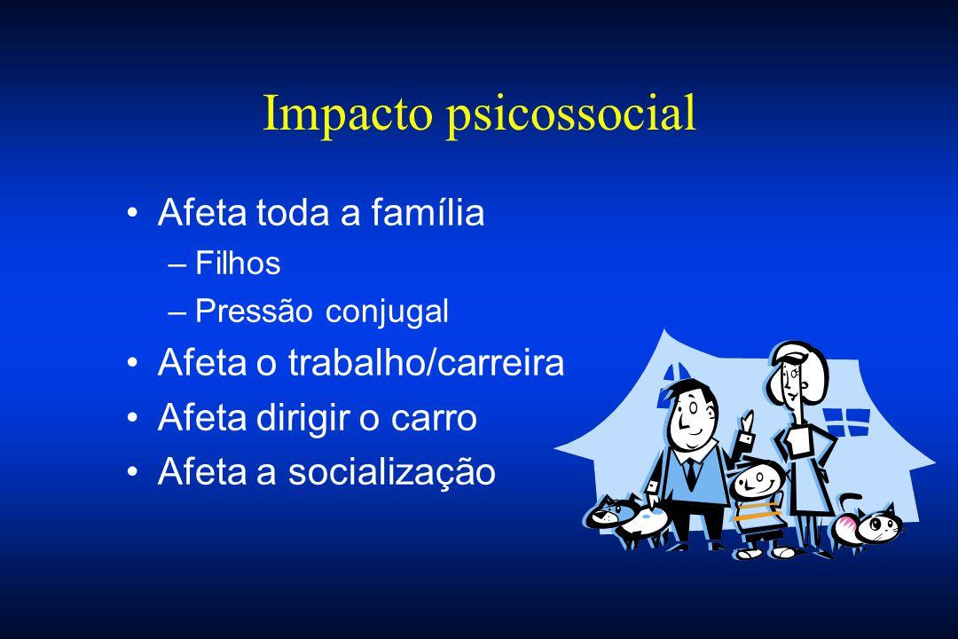Impacto psicossocial Afeta toda a família Afeta o trabalho/carreira