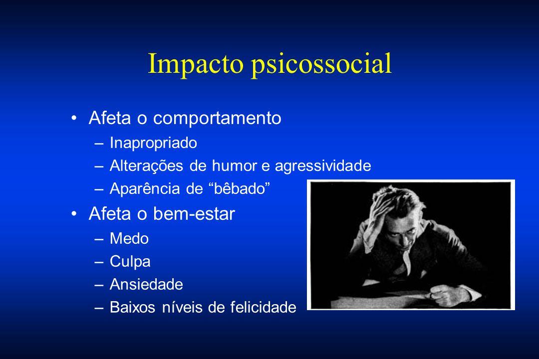 Impacto psicossocial Afeta o comportamento Afeta o bem-estar