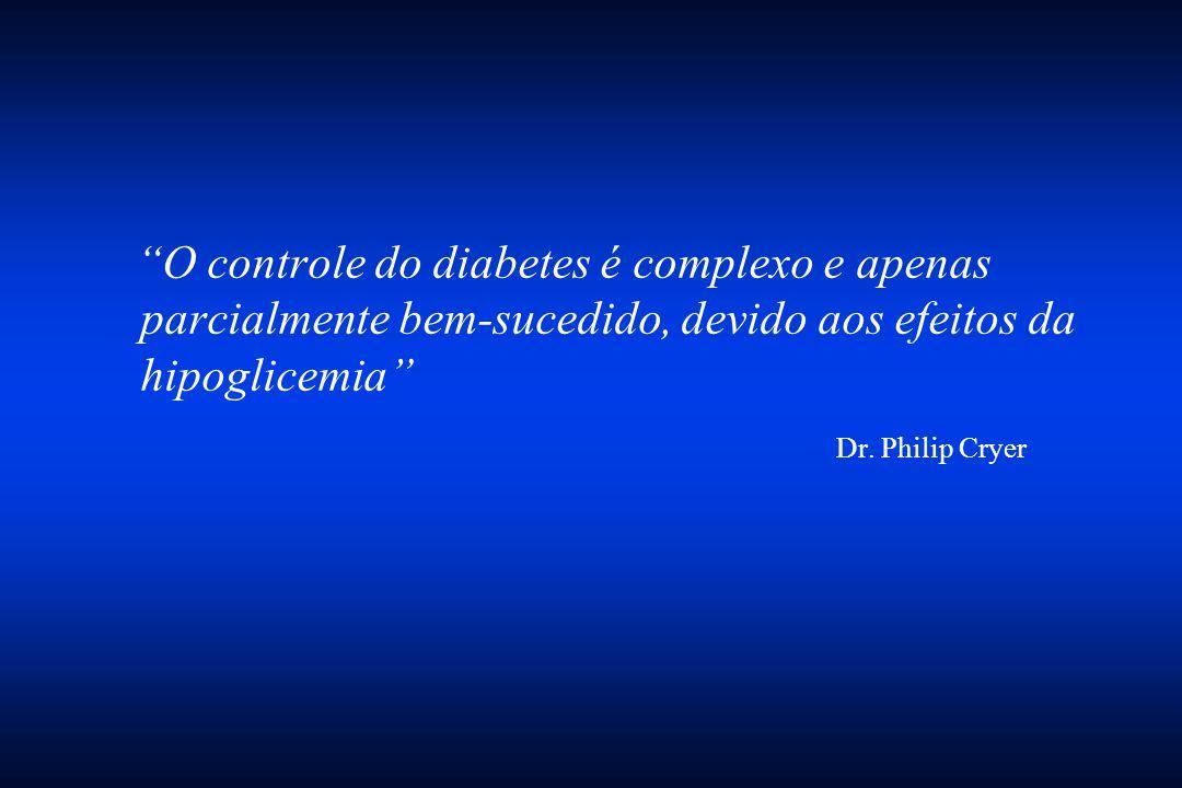O controle do diabetes é complexo e apenas parcialmente bem-sucedido, devido aos efeitos da hipoglicemia