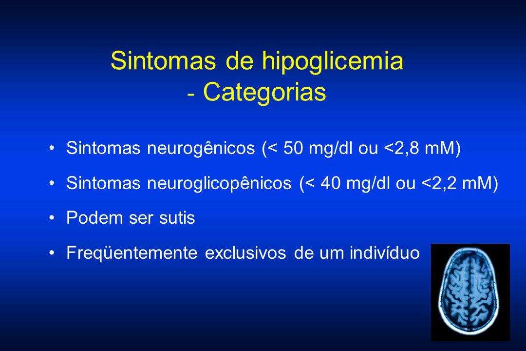 Sintomas de hipoglicemia - Categorias