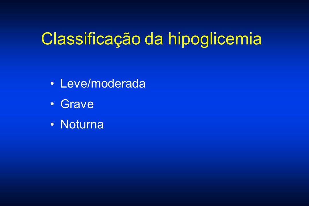 Classificação da hipoglicemia