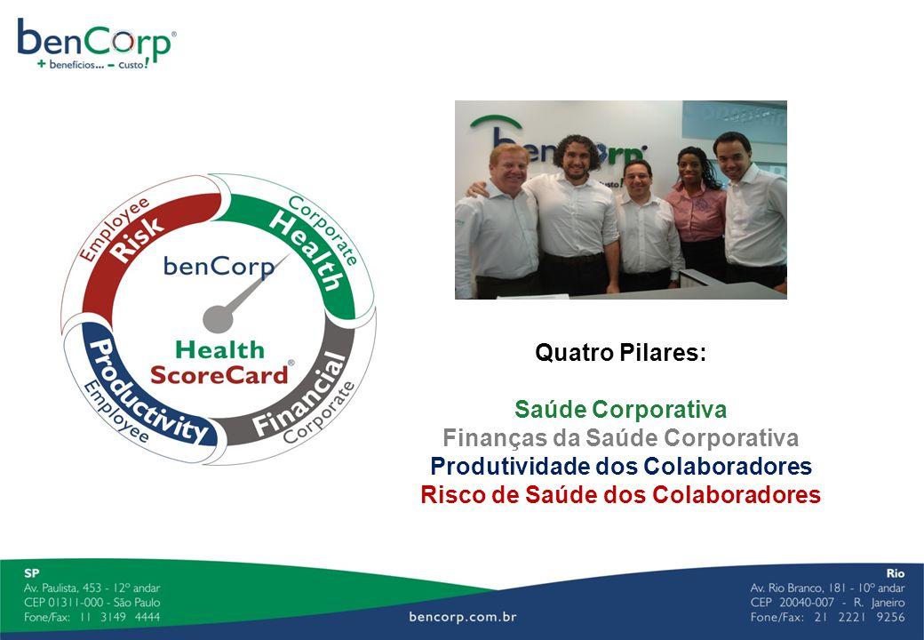 Finanças da Saúde Corporativa Produtividade dos Colaboradores