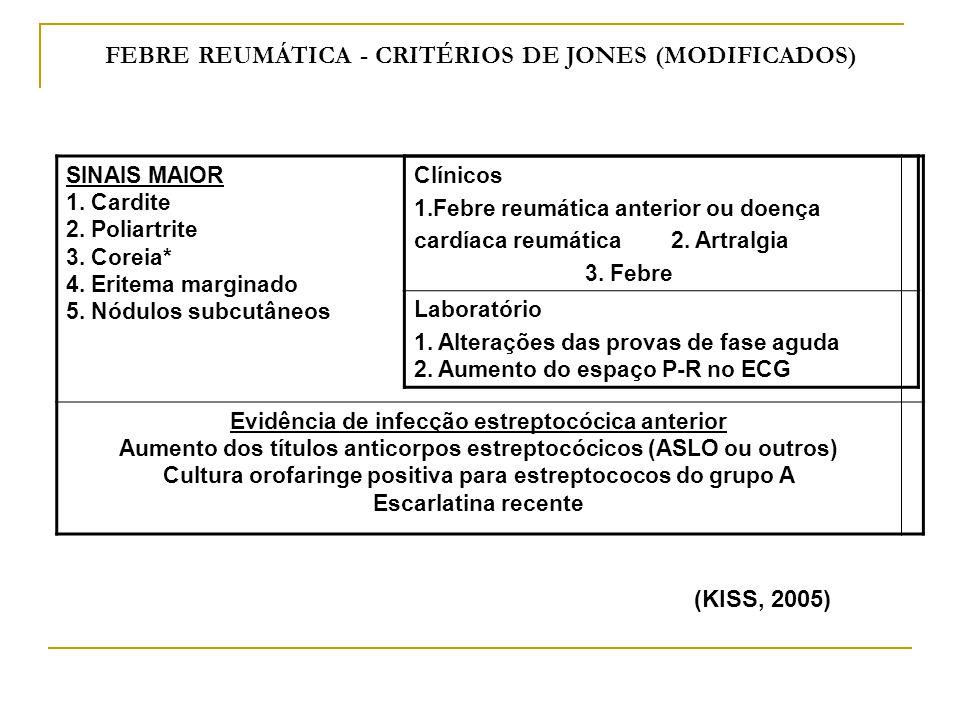 FEBRE REUMÁTICA - CRITÉRIOS DE JONES (MODIFICADOS)