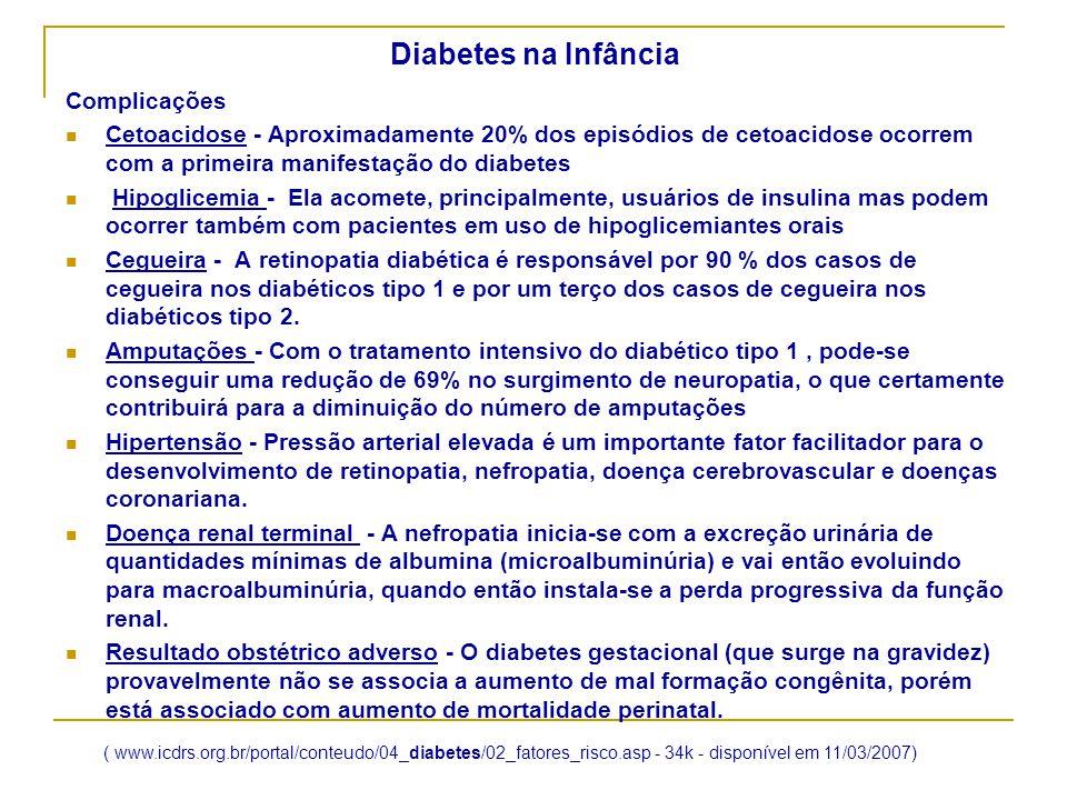 Diabetes na Infância Complicações
