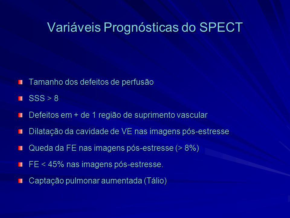 Variáveis Prognósticas do SPECT