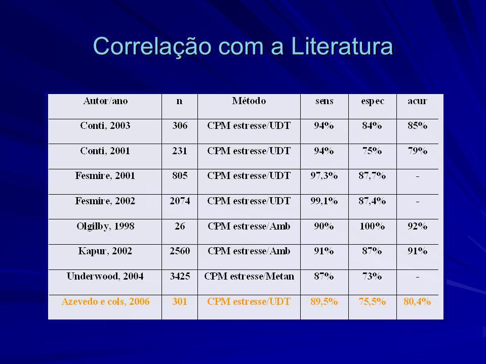 Correlação com a Literatura