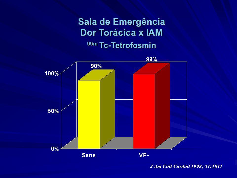Sala de Emergência Dor Torácica x IAM 99m Tc-Tetrofosmin