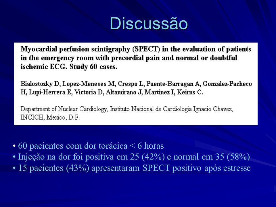 Discussão 60 pacientes com dor torácica < 6 horas