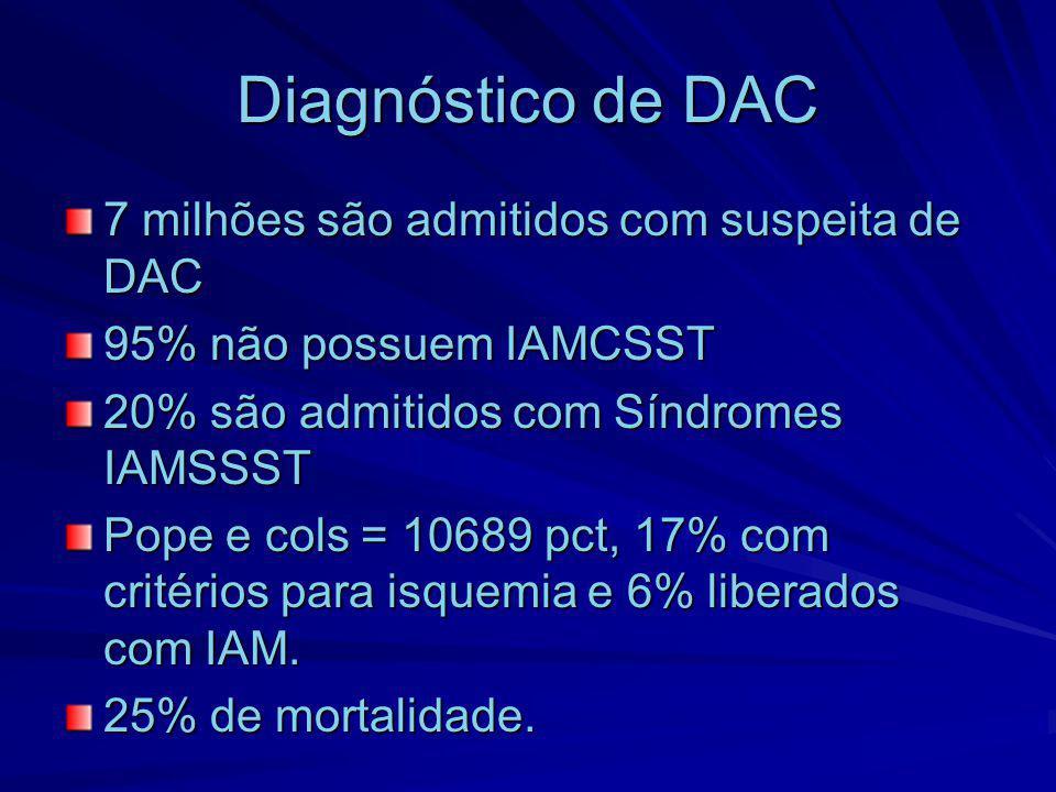 Diagnóstico de DAC 7 milhões são admitidos com suspeita de DAC