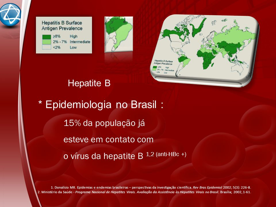 * Epidemiologia no Brasil :