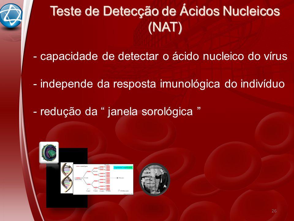 Teste de Detecção de Ácidos Nucleicos (NAT)