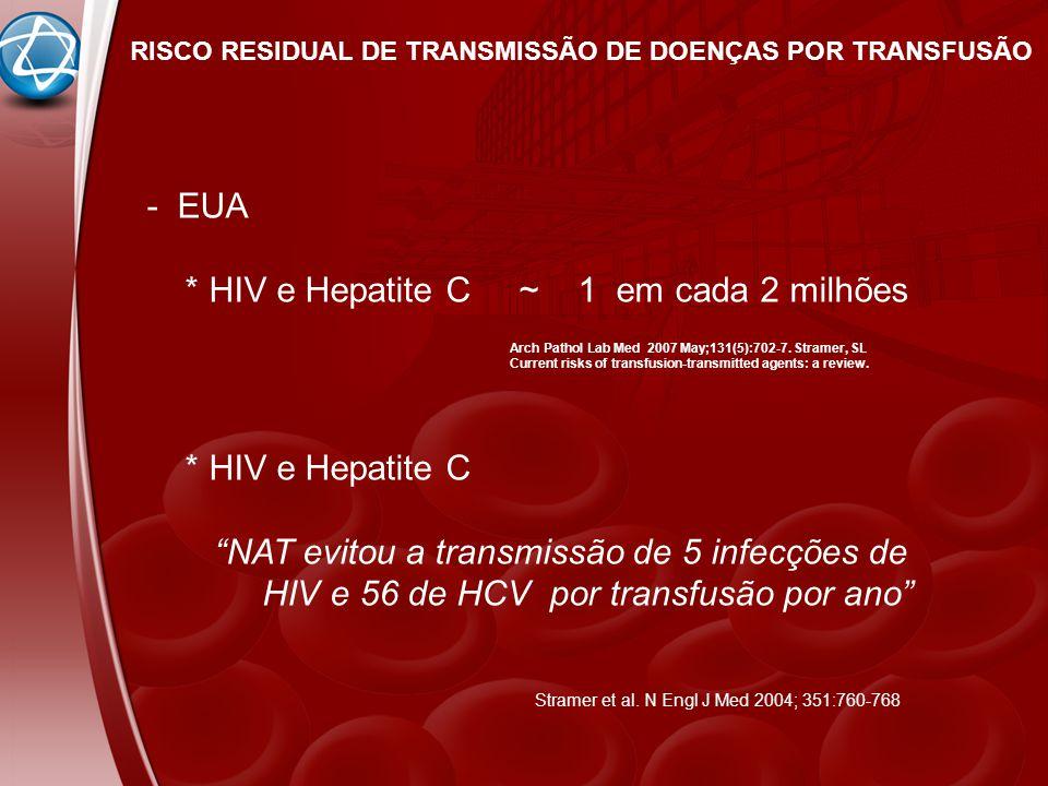 * HIV e Hepatite C ~ 1 em cada 2 milhões