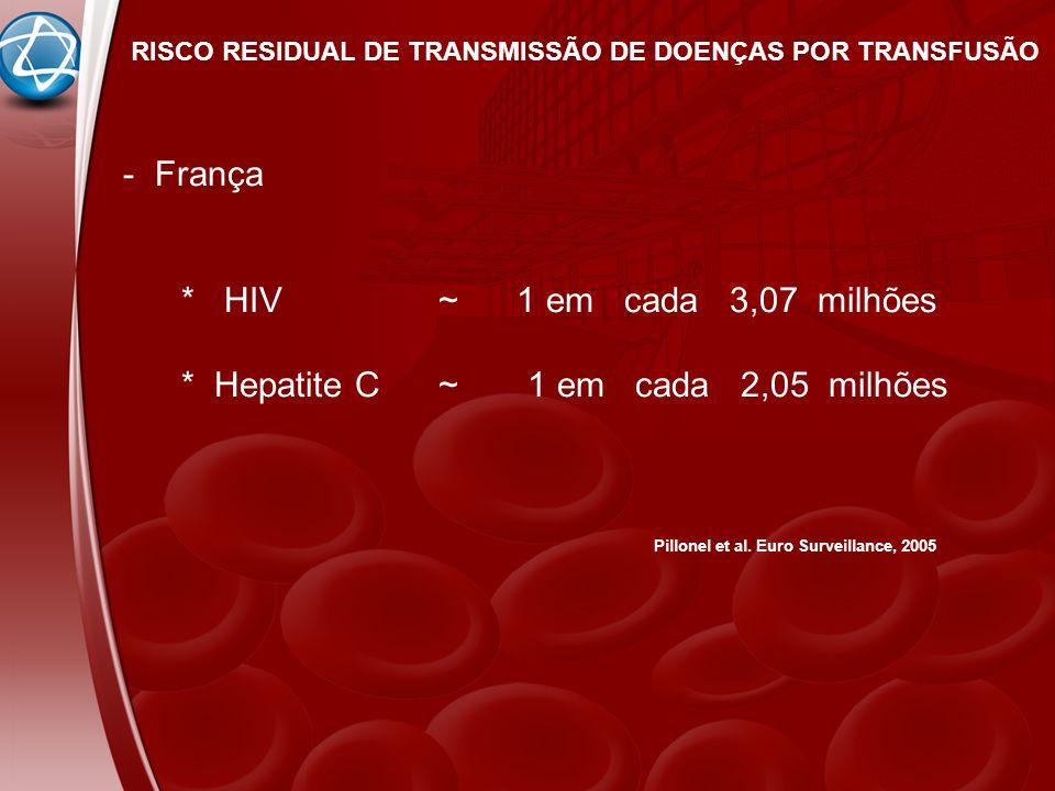 * Hepatite C ~ 1 em cada 2,05 milhões