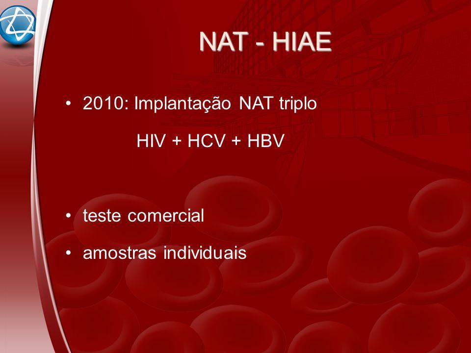 NAT - HIAE 2010: Implantação NAT triplo HIV + HCV + HBV