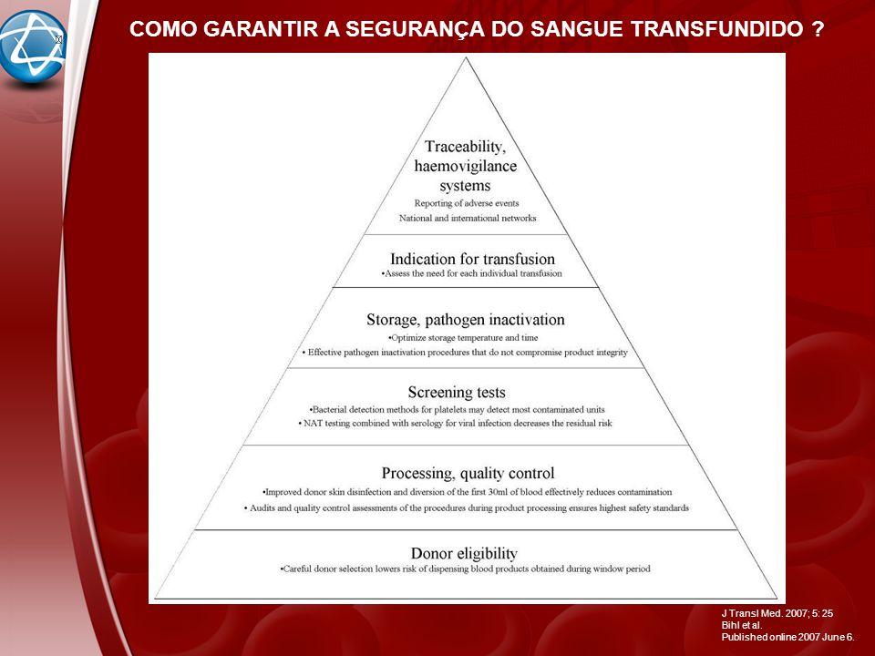 COMO GARANTIR A SEGURANÇA DO SANGUE TRANSFUNDIDO