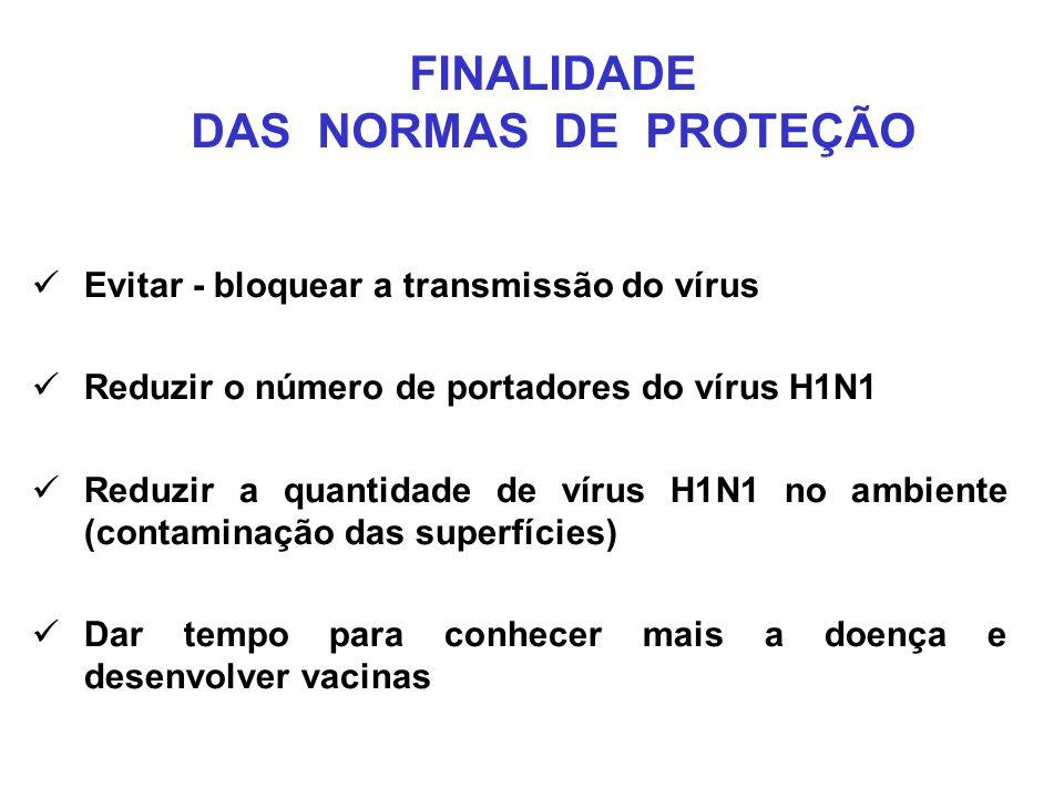 FINALIDADE DAS NORMAS DE PROTEÇÃO