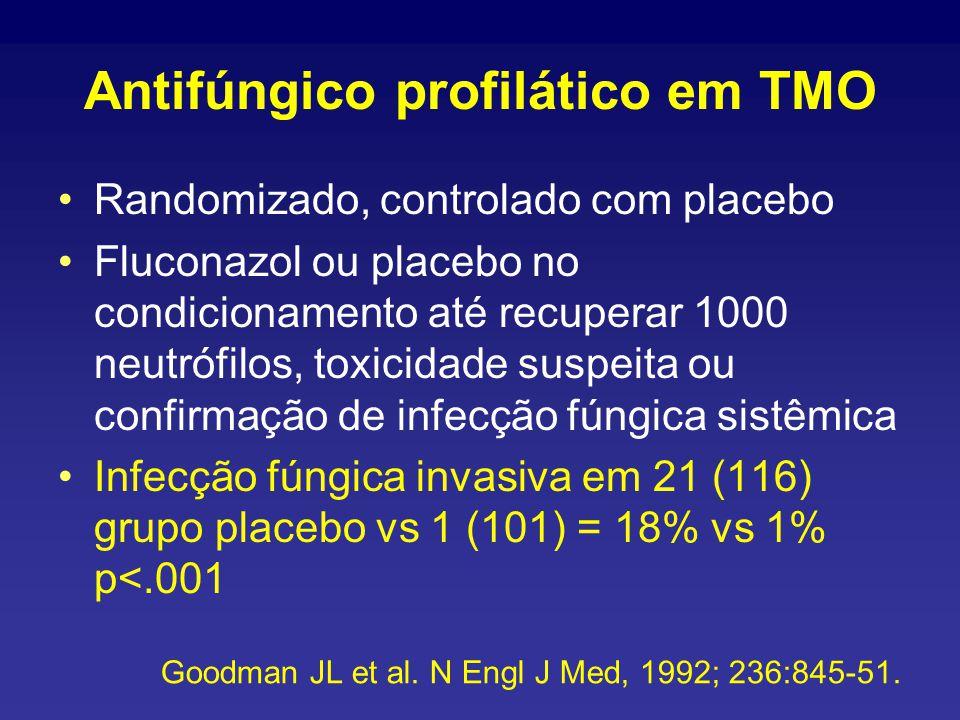 Antifúngico profilático em TMO