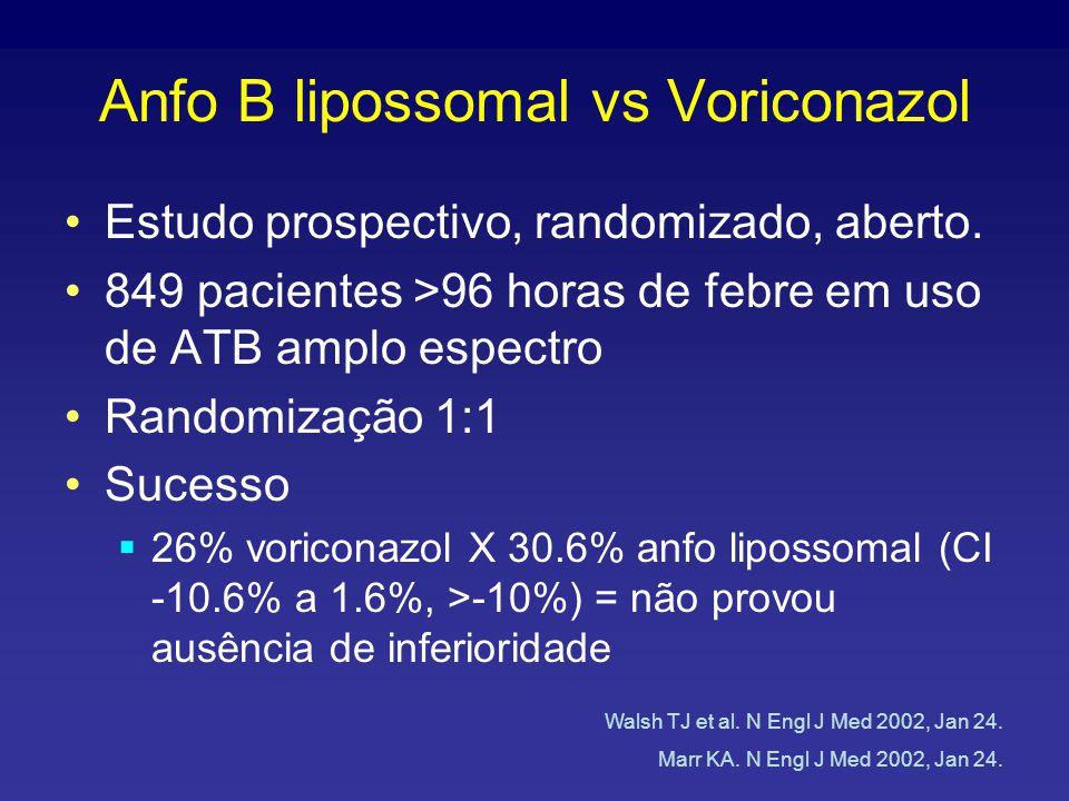Anfo B lipossomal vs Voriconazol