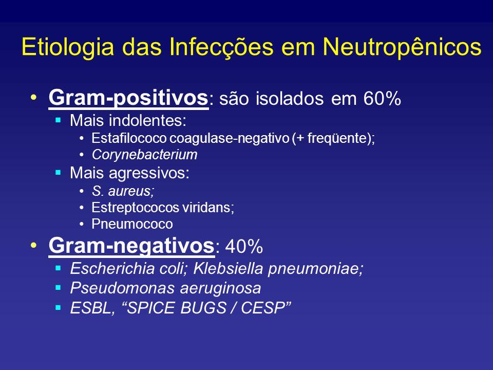 Etiologia das Infecções em Neutropênicos