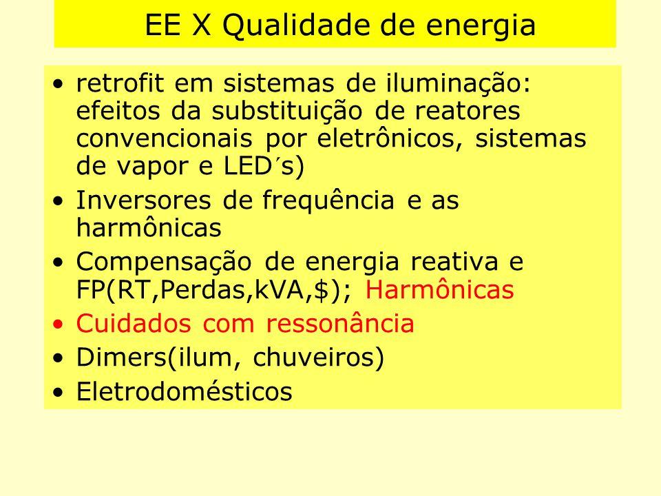 EE X Qualidade de energia