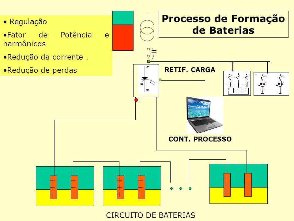 Processo de Formação de Baterias