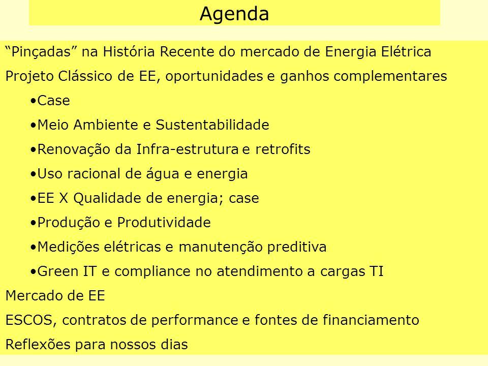 Agenda Pinçadas na História Recente do mercado de Energia Elétrica