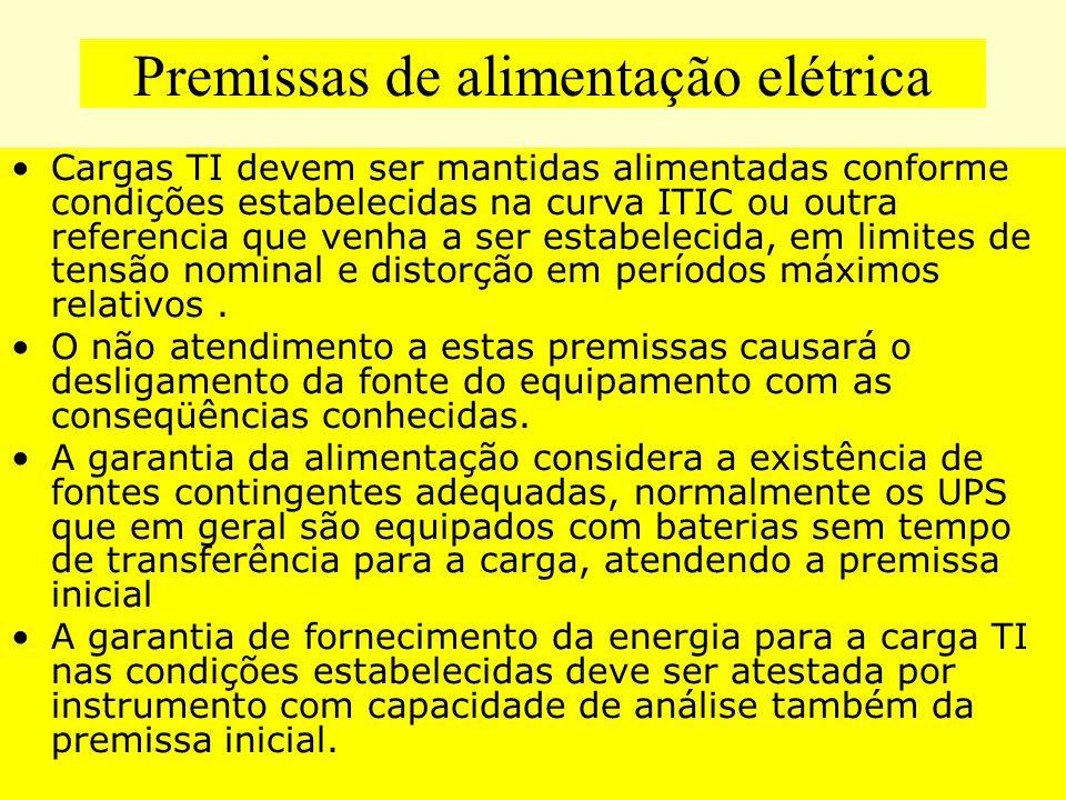 Premissas de alimentação elétrica