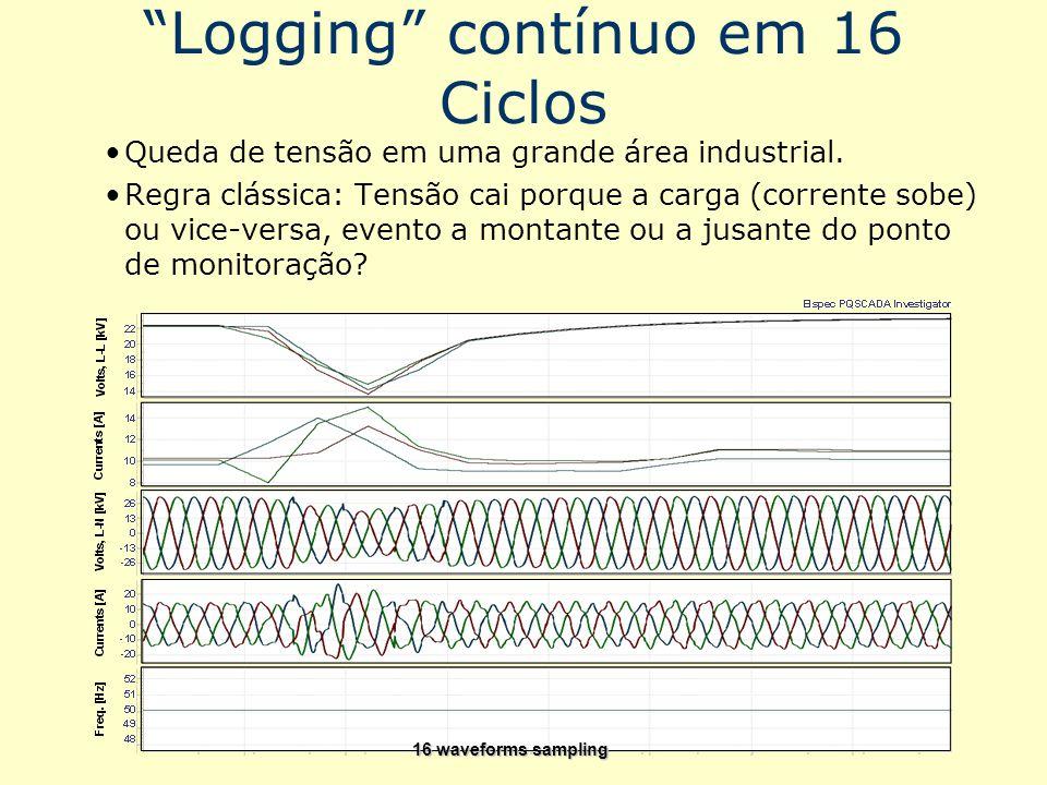 Logging contínuo em 16 Ciclos