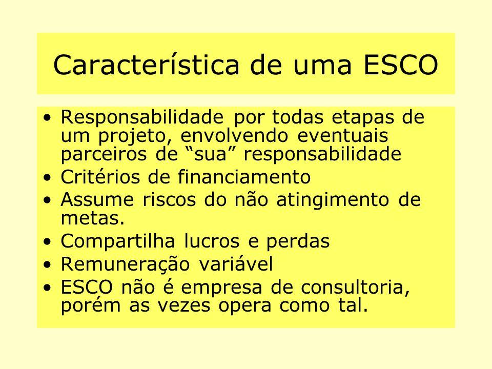 Característica de uma ESCO