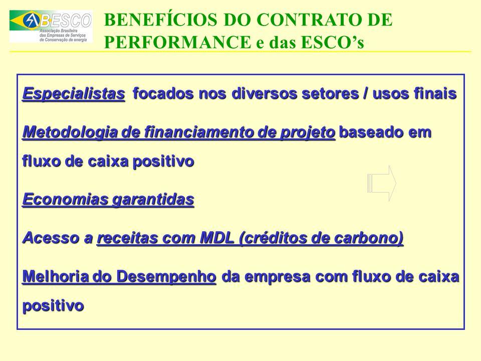 BENEFÍCIOS DO CONTRATO DE PERFORMANCE e das ESCO's
