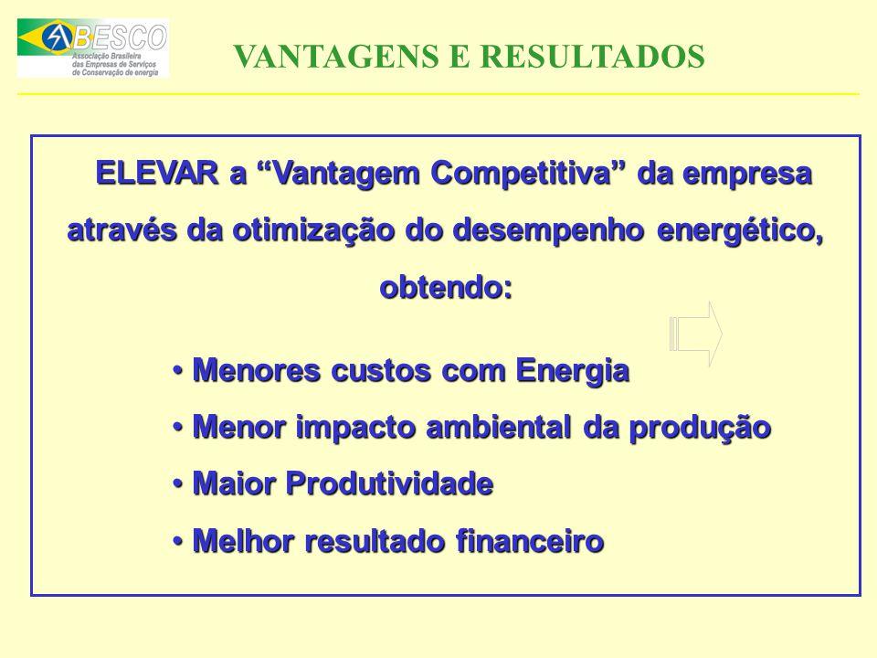 VANTAGENS E RESULTADOS