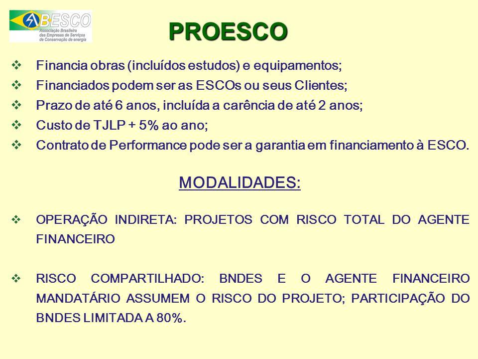 PROESCO Financia obras (incluídos estudos) e equipamentos; Financiados podem ser as ESCOs ou seus Clientes;