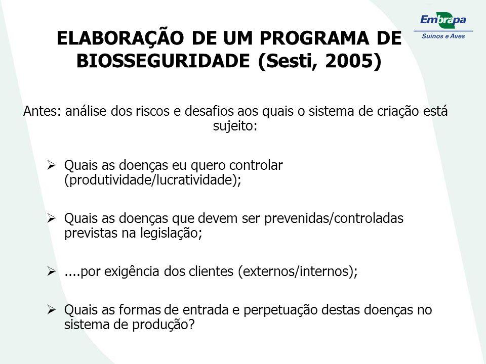 ELABORAÇÃO DE UM PROGRAMA DE BIOSSEGURIDADE (Sesti, 2005)