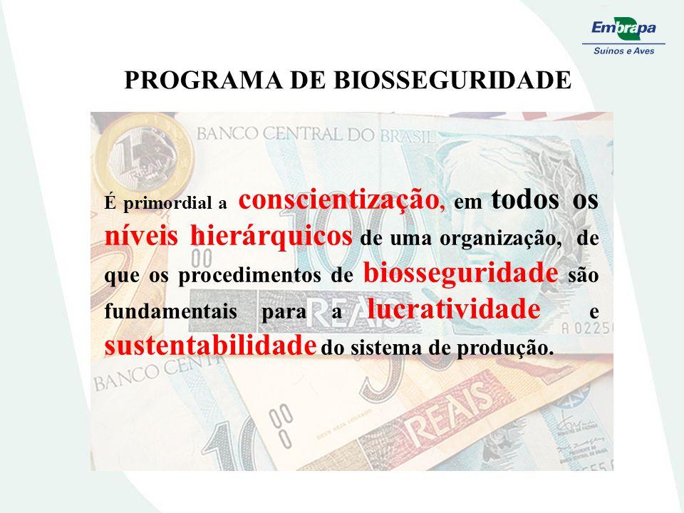 PROGRAMA DE BIOSSEGURIDADE