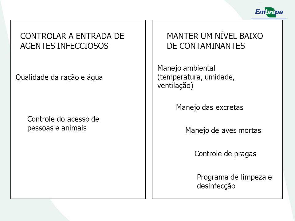 CONTROLAR A ENTRADA DE AGENTES INFECCIOSOS