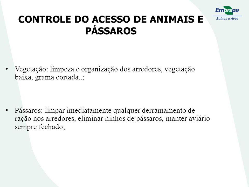 CONTROLE DO ACESSO DE ANIMAIS E PÁSSAROS