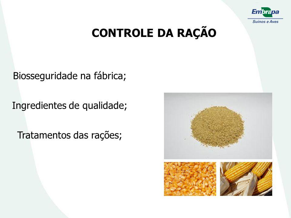CONTROLE DA RAÇÃO Biosseguridade na fábrica;
