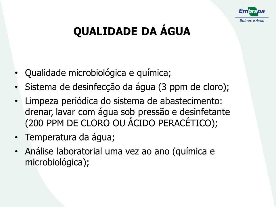 QUALIDADE DA ÁGUA Qualidade microbiológica e química;