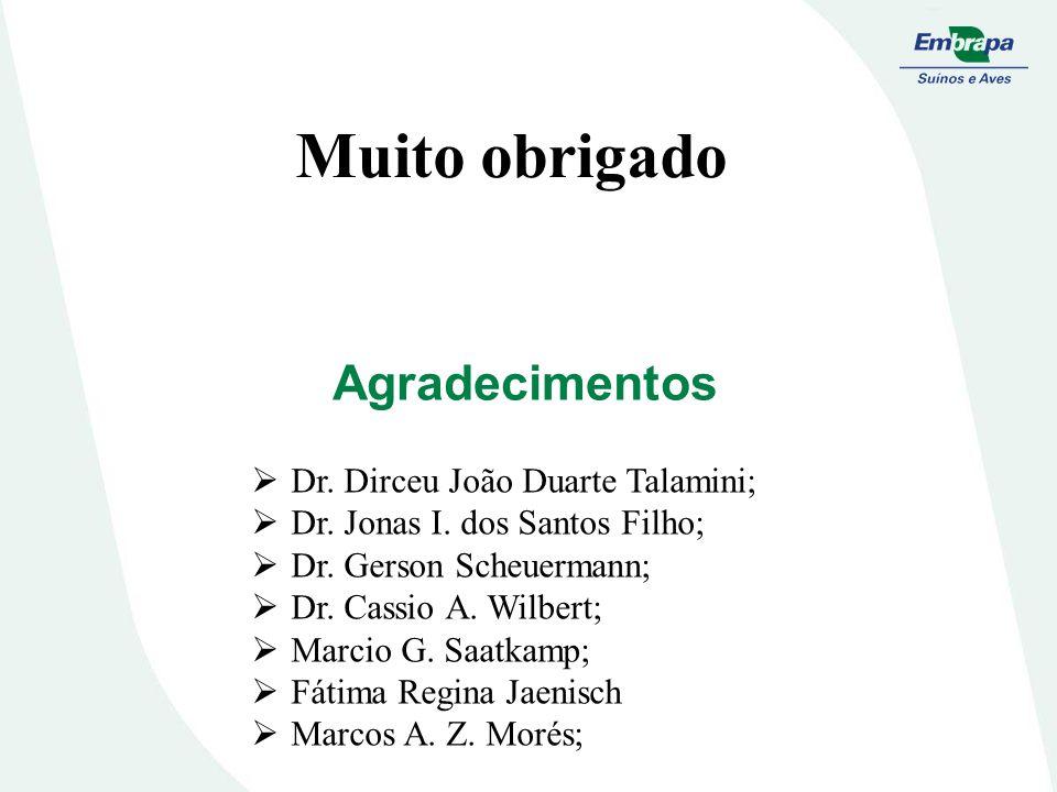 Muito obrigado Agradecimentos Dr. Dirceu João Duarte Talamini;