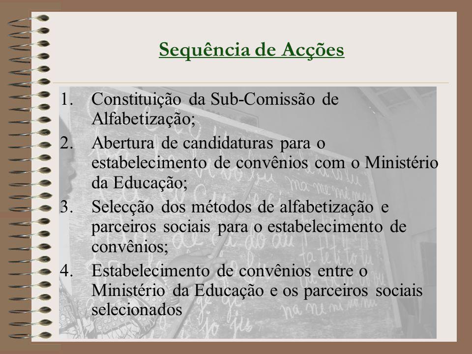 Sequência de Acções Constituição da Sub-Comissão de Alfabetização;