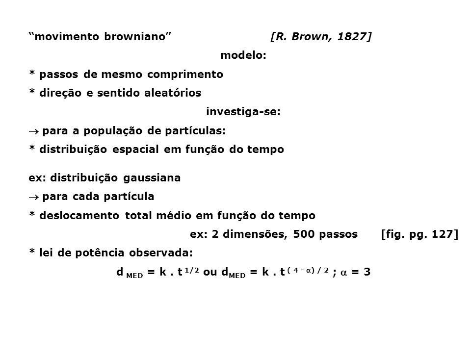 d MED = k . t 1/2 ou dMED = k . t ( 4 - ) / 2 ;  = 3