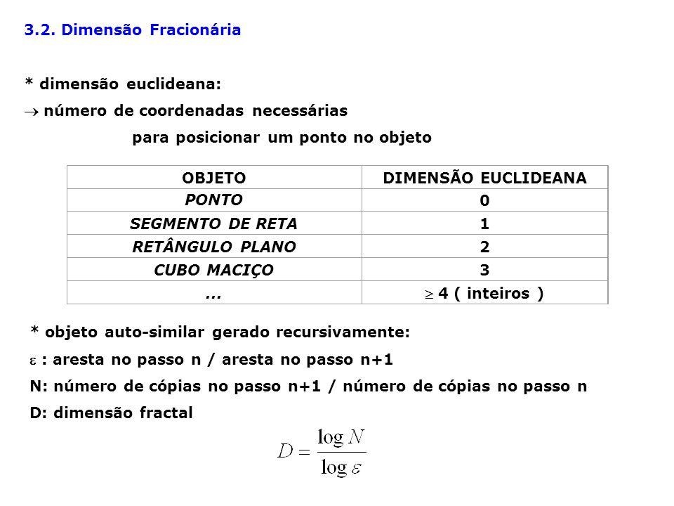 3.2. Dimensão Fracionária * dimensão euclideana:  número de coordenadas necessárias. para posicionar um ponto no objeto.