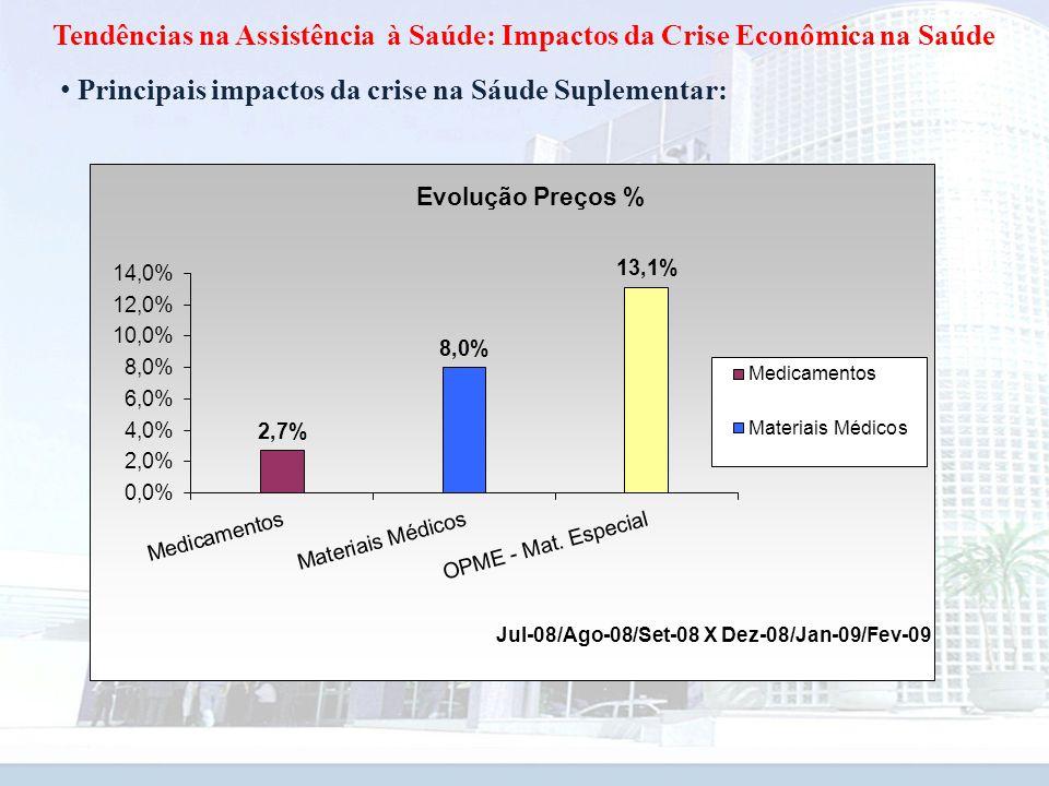 Tendências na Assistência à Saúde: Impactos da Crise Econômica na Saúde