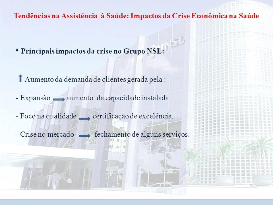 Principais impactos da crise no Grupo NSL: